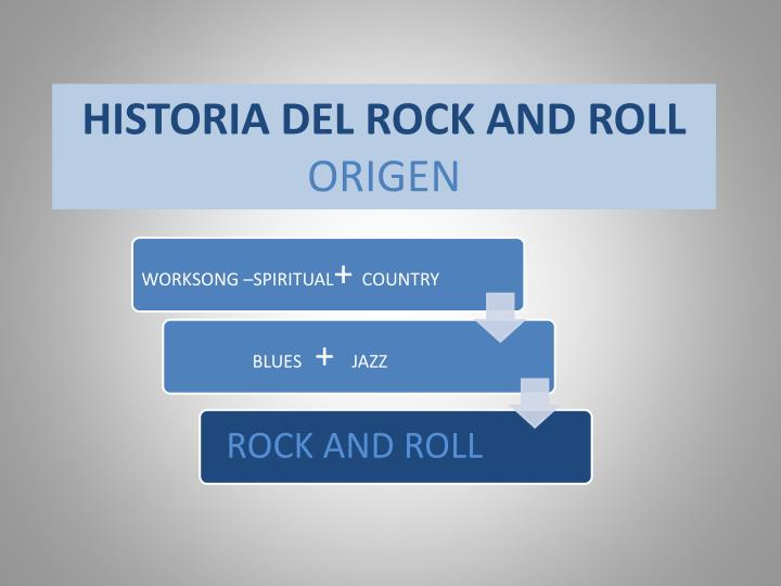 historia del rock and roll origen n.