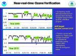 near real time ozone verification