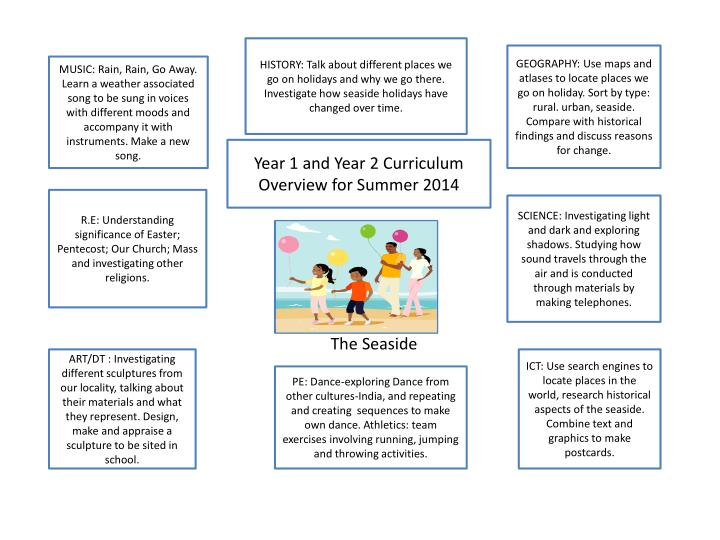 PPT - The Seaside PowerPoint Presentation - ID:1851502