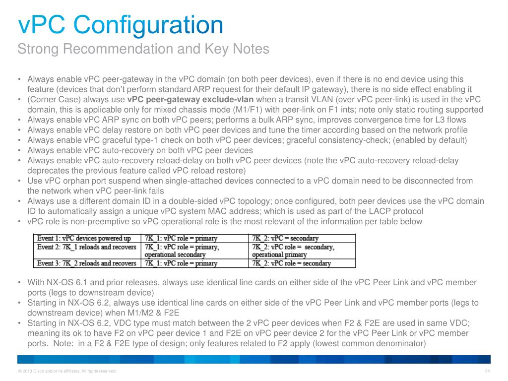 PPT - Quick Start Guide Virtual Port Channel (vPC