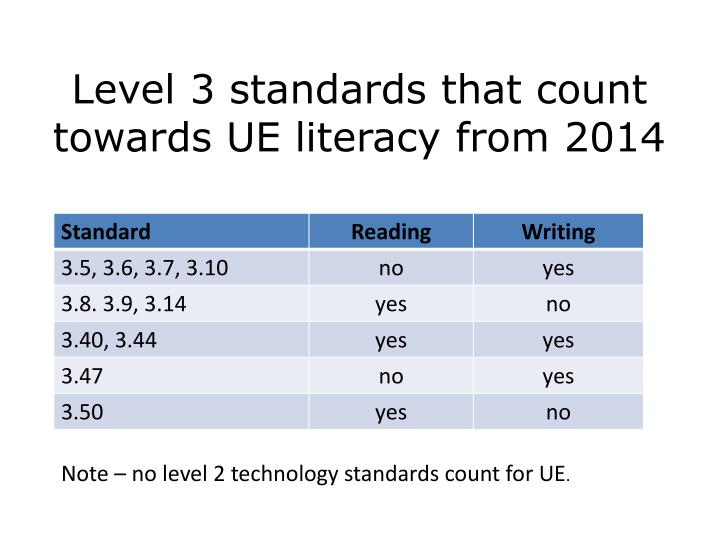 Level 3 standards that count towards UE literacy from 2014