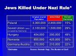 jews killed under nazi rule
