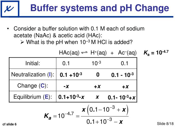 Buffer systems and pH Change