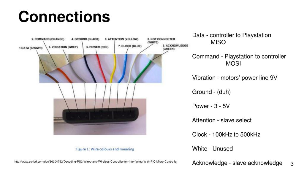 dualshock 2 wiring diagram ppt playstation 2 controller powerpoint presentation  free  ppt playstation 2 controller