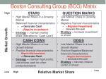 boston consulting group bcg matrix3