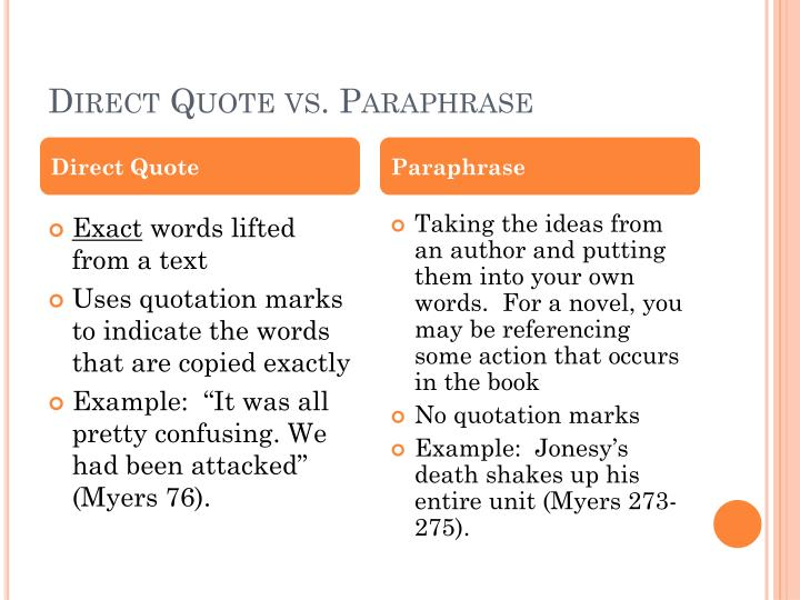 Ppt direct quote vs paraphrase powerpoint presentation id1853207 direct quote vs paraphrase ccuart