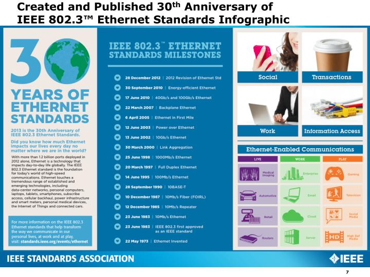 PPT - Marketing and PR Results 40 th Anniversary of Ethernet ...