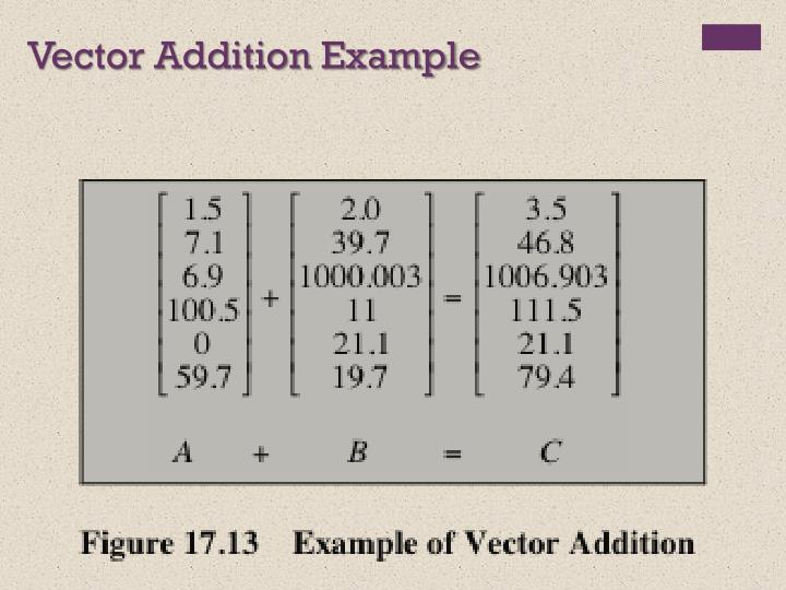 Vector Addition Example