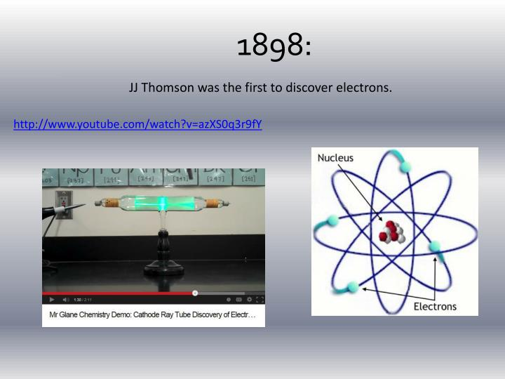 Who Discovered Electricity Timeline