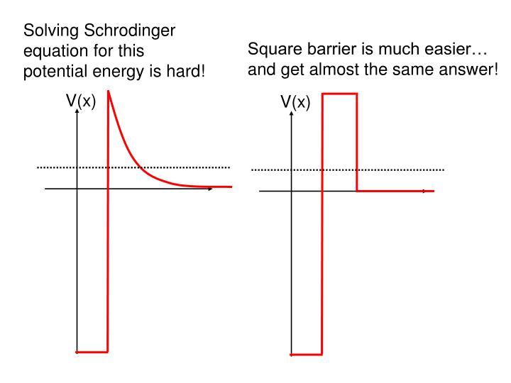 Solving Schrodinger equation for this potential energy is hard!
