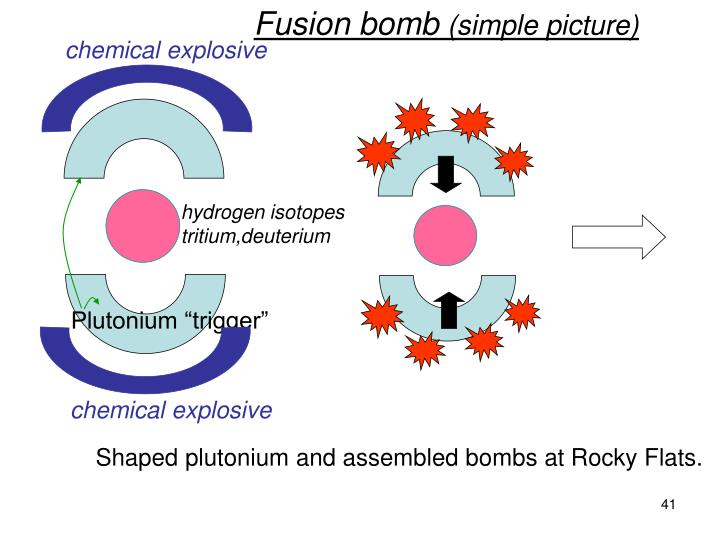 Fusion bomb