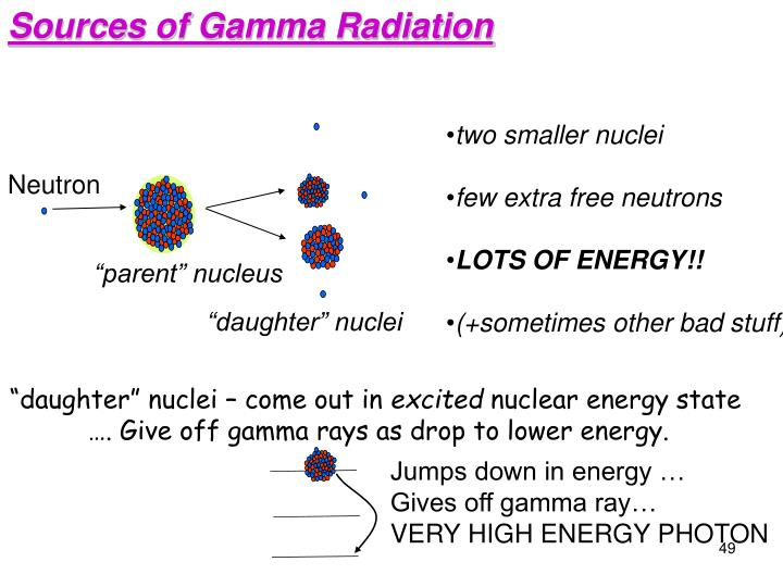 Sources of Gamma Radiation