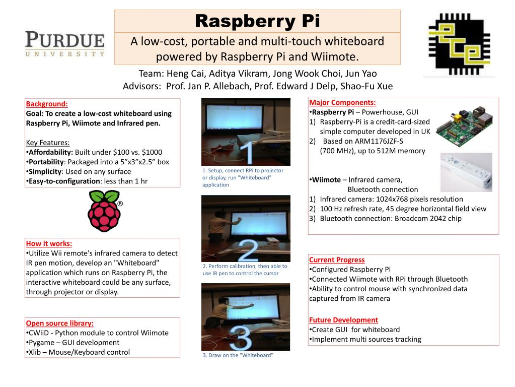 Raspberry Pi Camera Gui