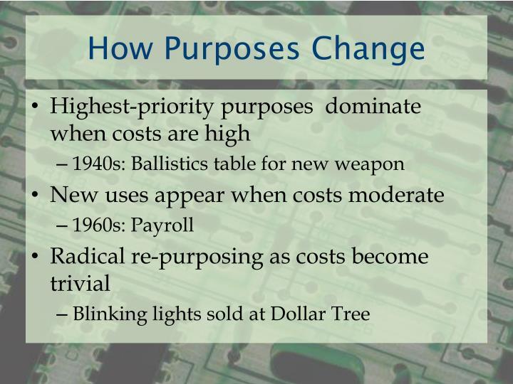How Purposes Change