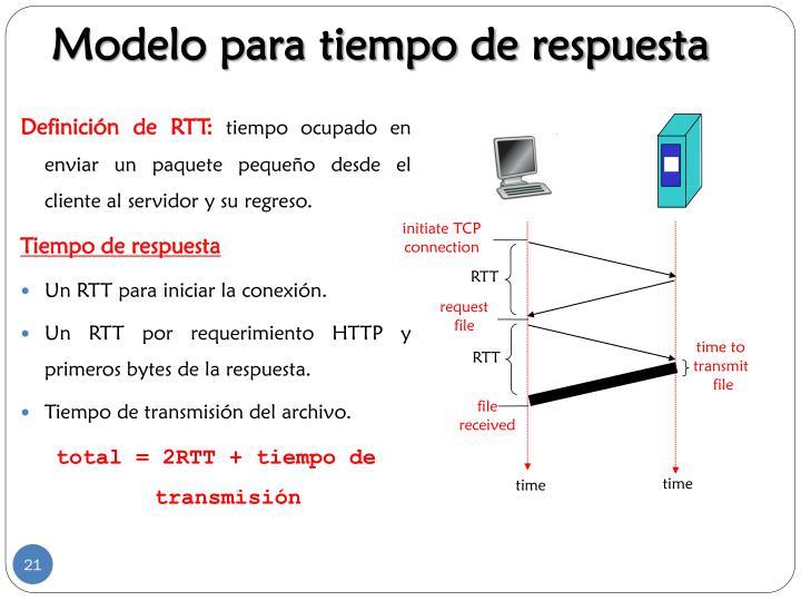 initiate TCP