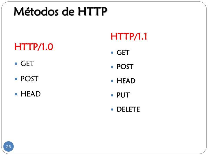 Métodos de HTTP