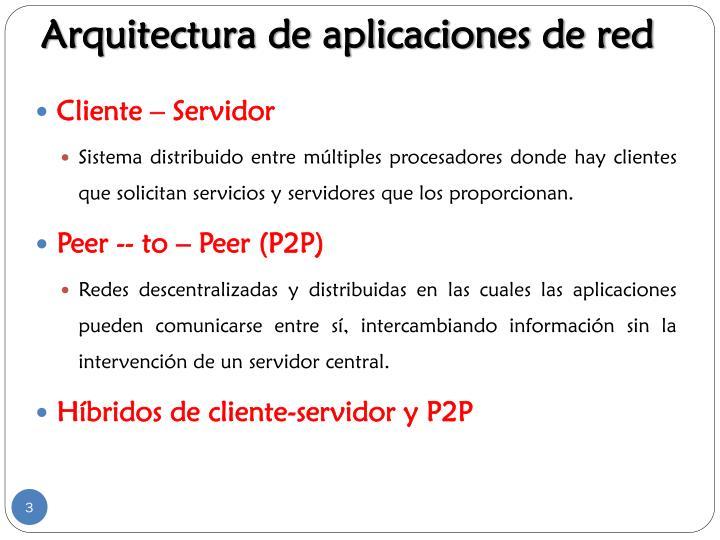 Arquitectura de aplicaciones de red