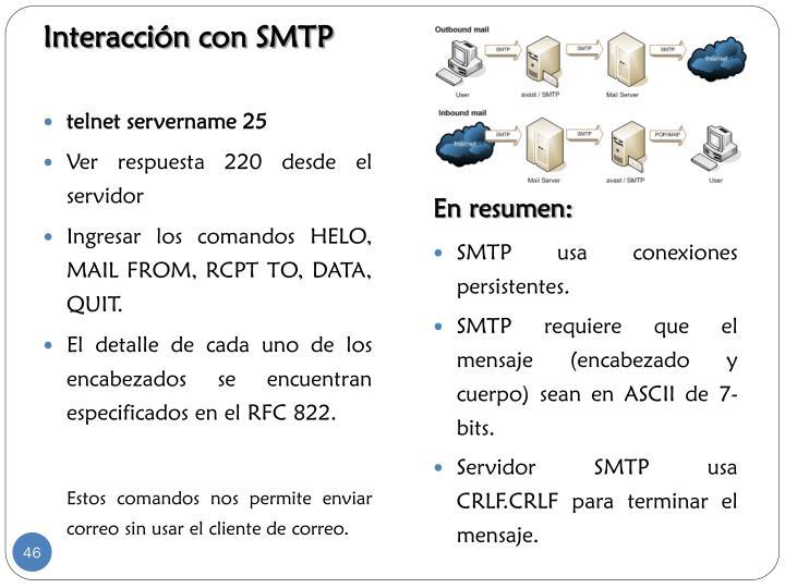 Interacción con SMTP
