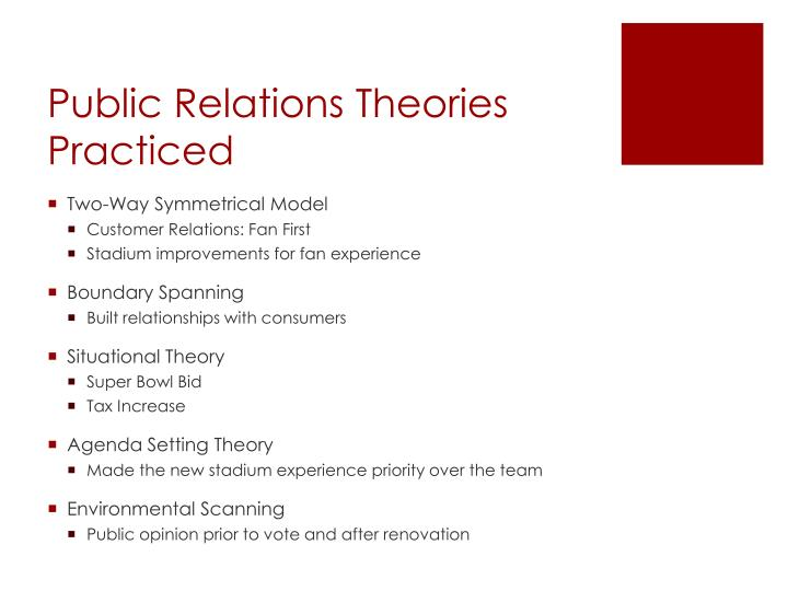 Public Relations Theories Practiced