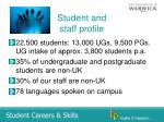 student and staff profile