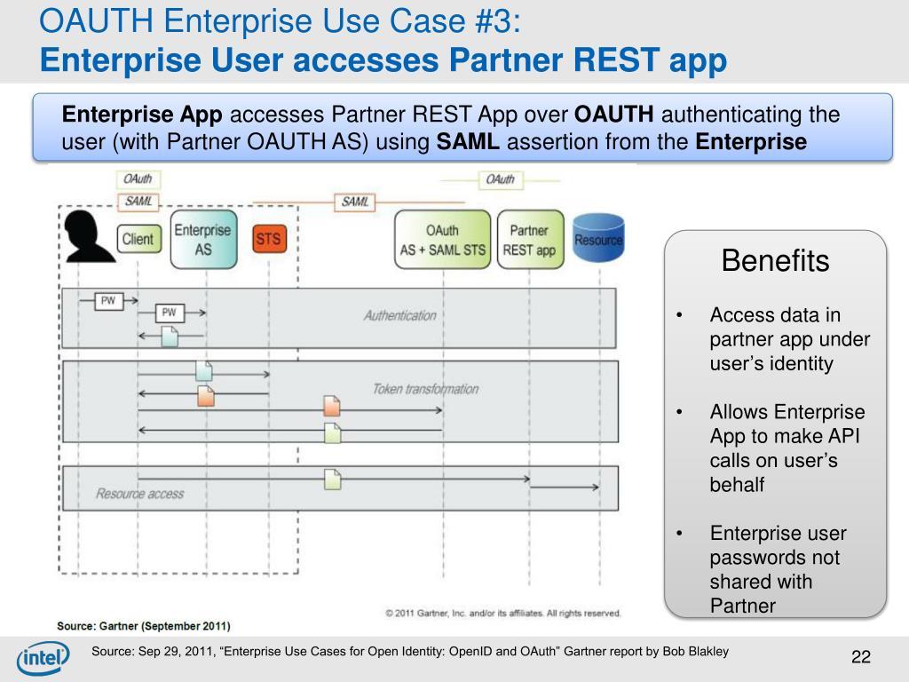 PPT - OAuth , OpenID, SAML Making Sense of the Alphabet Soup