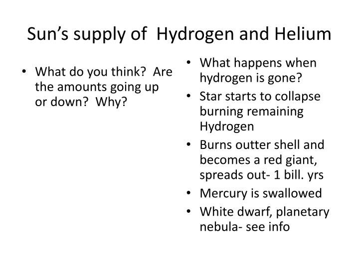 Sun's supply of  Hydrogen and Helium