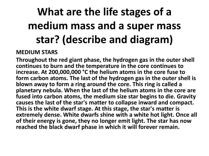 What are the life stages of a medium mass and a super mass star? (describe and diagram)