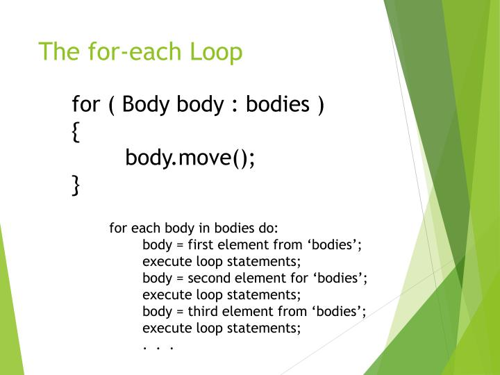 The for-each Loop