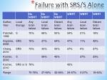 failure with srs s alone