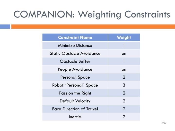 COMPANION: Weighting Constraints