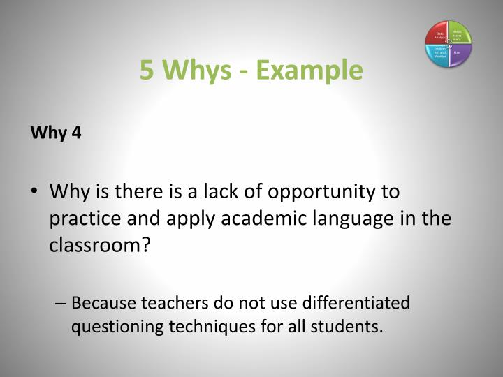 5 Whys - Example