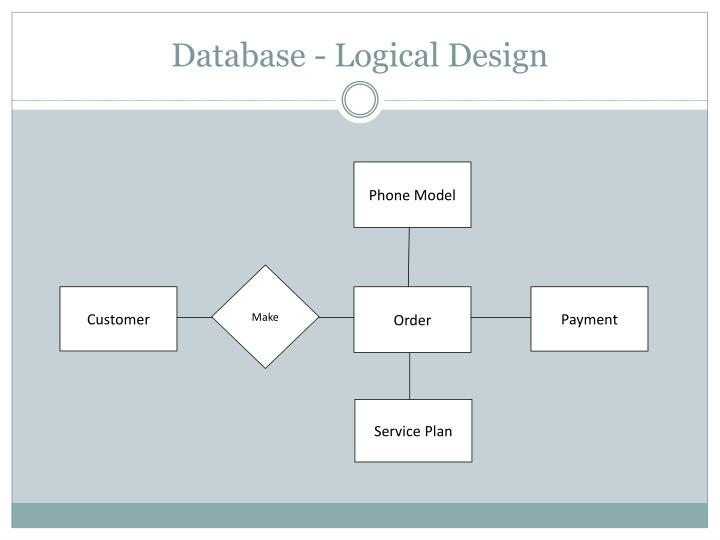 logical design Conceptual, logical and physical model are three different ways of modeling data in a domain in this page you will learn what they are and how to transit from one model to another.