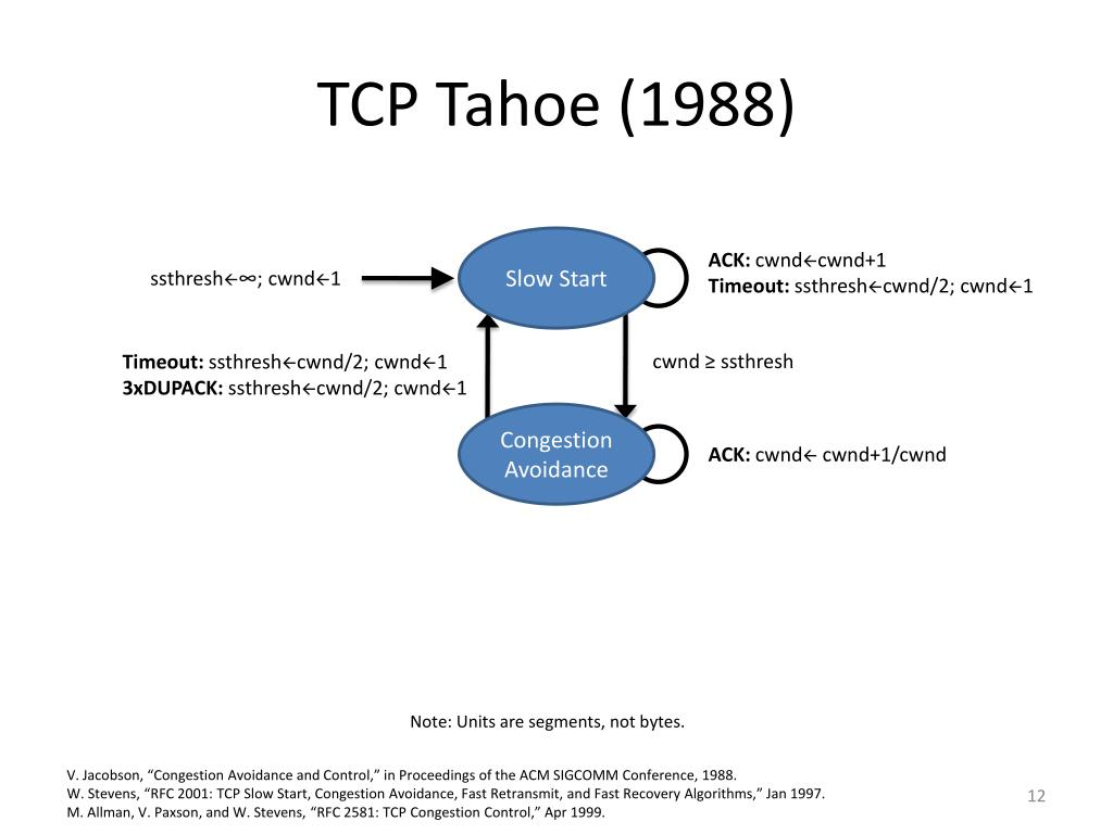 PPT - Multipath TCP under MASSIVE Packet Reordering PowerPoint