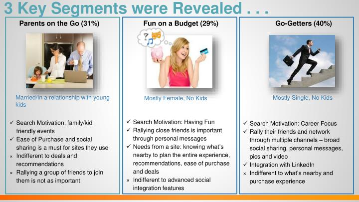 3 Key Segments were Revealed . . .