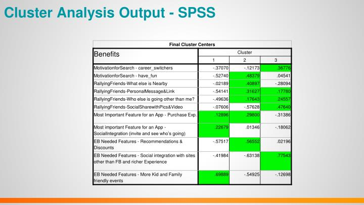 Cluster Analysis Output - SPSS