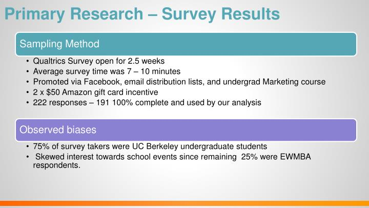 Primary Research – Survey Results