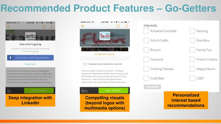 Recommended Product Features – Go-Getters