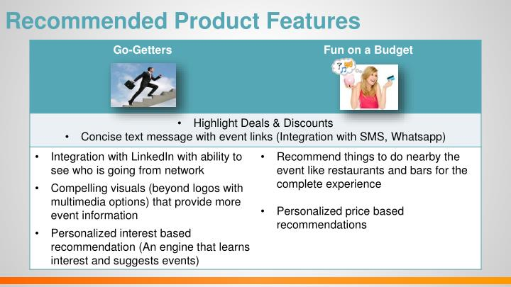 Recommended Product Features