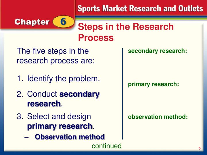 11 steps establish the need market research process fast food The market research process is a systematic methodology for informing business decisions there are six basic steps, starting with at the core of this is understanding the root question that needs to be informed by market research there is typically a key business problem (or opportunity) that.