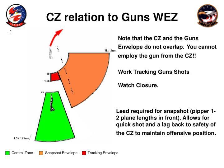 CZ relation to Guns WEZ