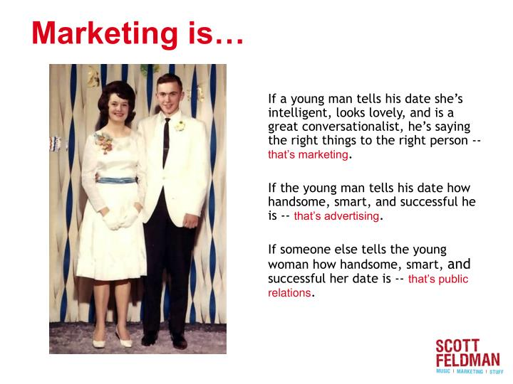 Marketing is…