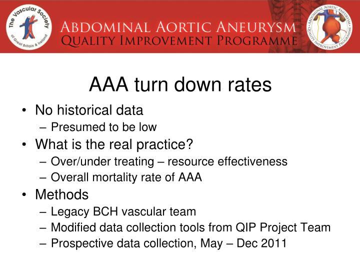 Aaa turn down rates