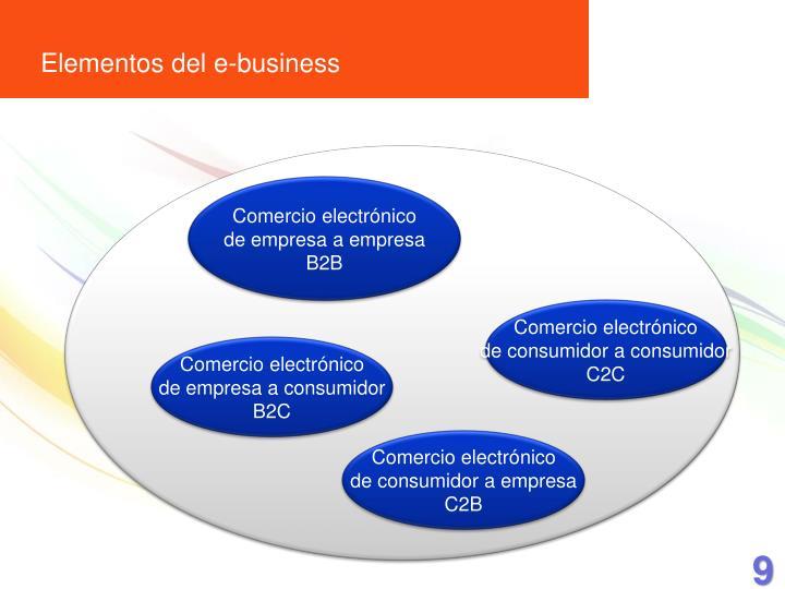 Elementos del e-business