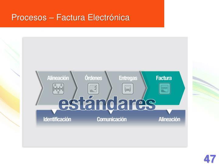 Procesos – Factura Electrónica