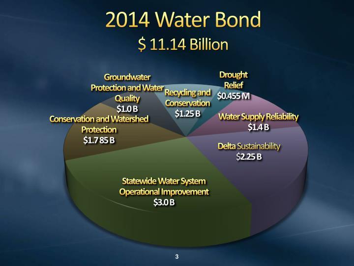 2014 water bond 11 14 billion