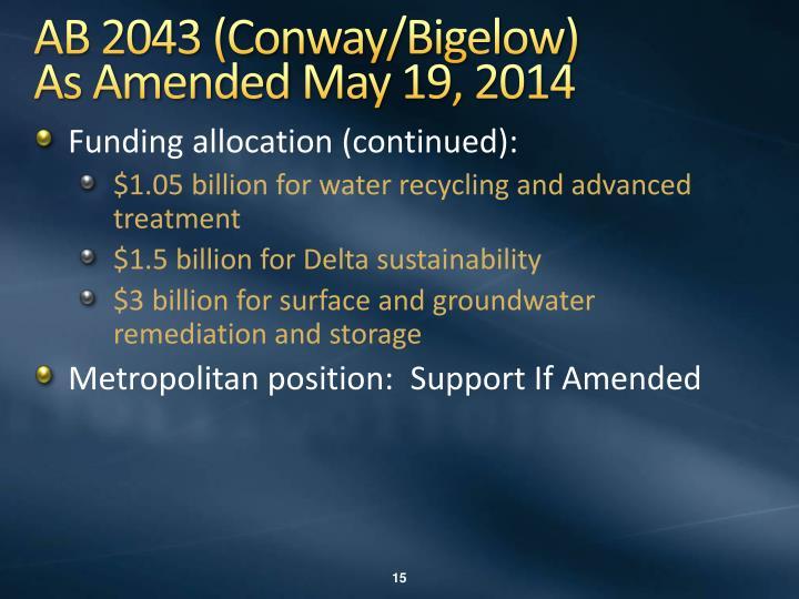 AB 2043 (Conway/Bigelow)