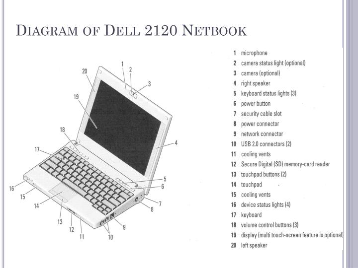 Diagram of dell 2120 netbook