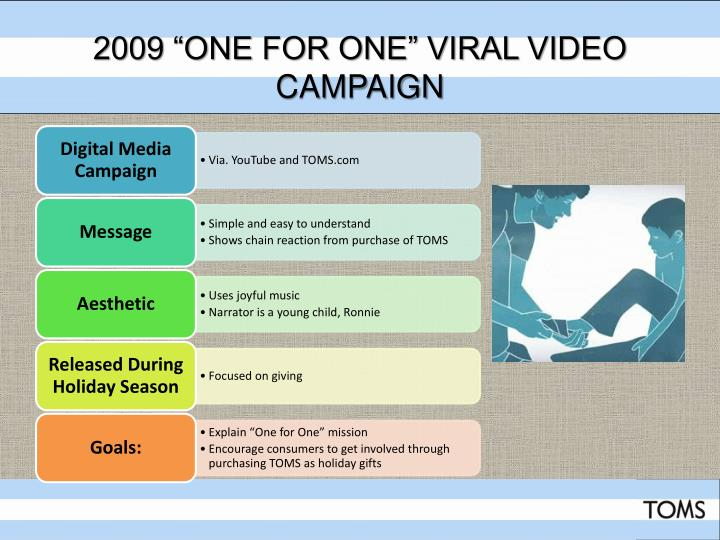 """2009 """"One for One"""" Viral video campaign"""