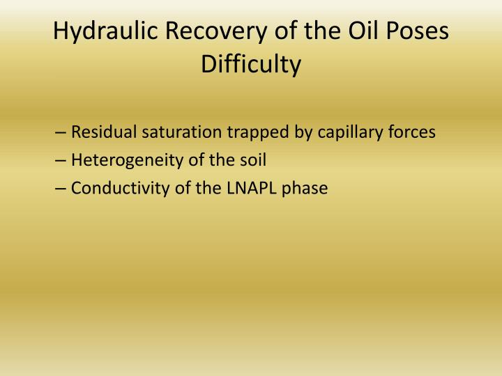 Hydraulic Recovery of the Oil Poses Difficulty