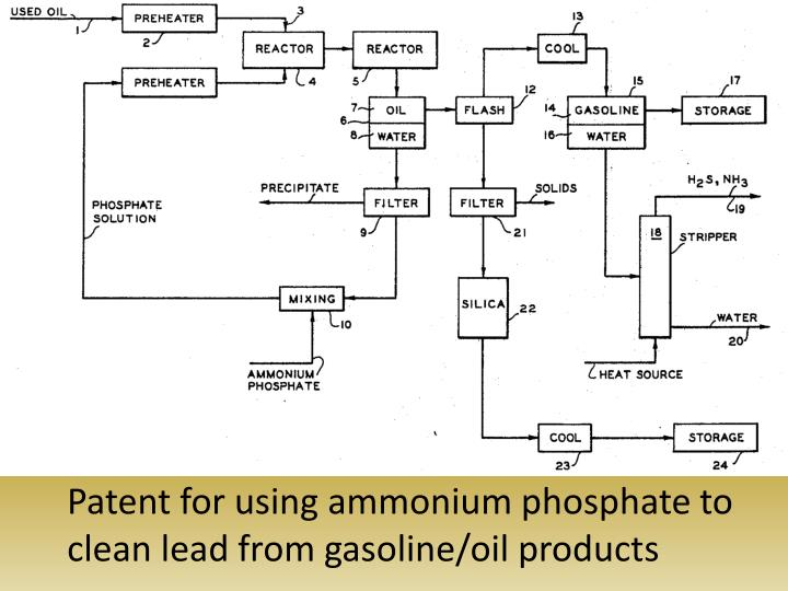 Patent for using ammonium phosphate to clean lead from gasoline/oil products